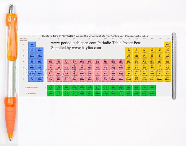 pen with build-in element chart,chemical elements periodic table pens,periodic table of elements pens
