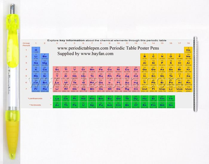 periodic table flag pens
