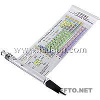 Chemical Elements Pens
