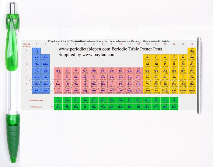 periodic table flyer pens,periodic table banner pens